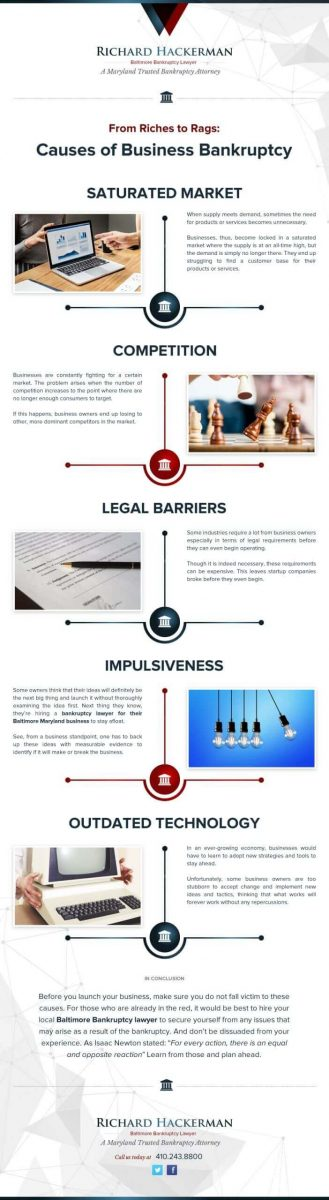 Cause of Business Bankruptcy